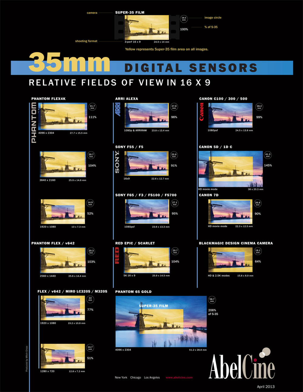 35mm_DigitalSensors_13.jpg
