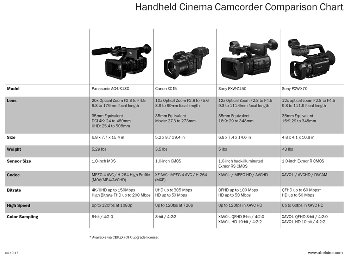 Camcorder-comparison-sm