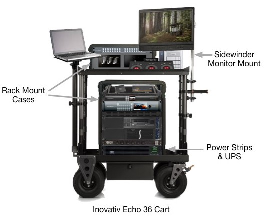 CartLabeled