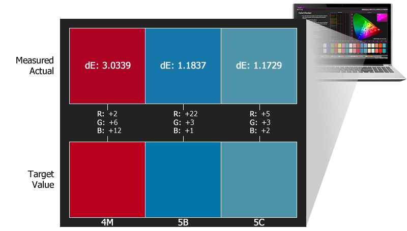 SpectraCal's ColorChecker Software Now Available for Free