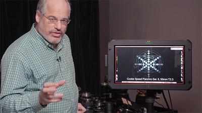 The Art and Science of Optics