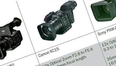 Intro image for article Handheld Cinema Camcorder Comparison Chart