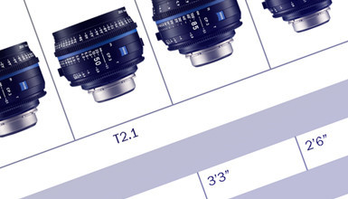 Intro image for article ZEISS Compact Prime CP.3 and CP.3 XD Lens Lineup Chart